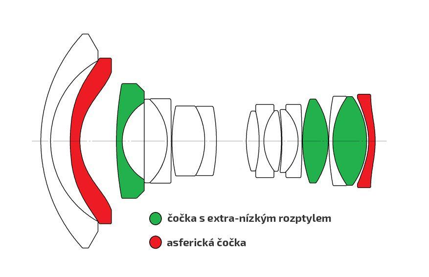 film-technika-laowa-12mm-02-intext